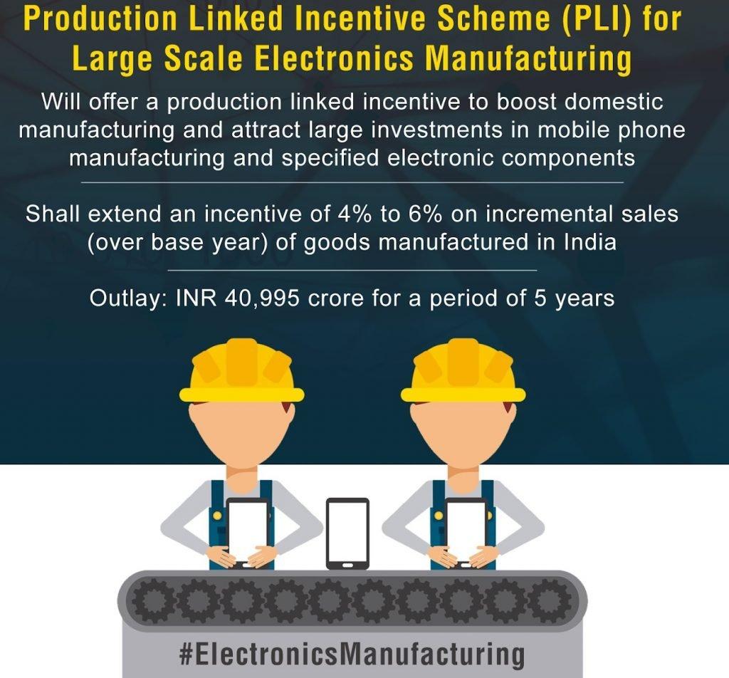PLI scheme