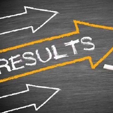 Karnataka SSLC Result 2020